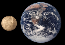 220px-Mercury_Earth_Comparison