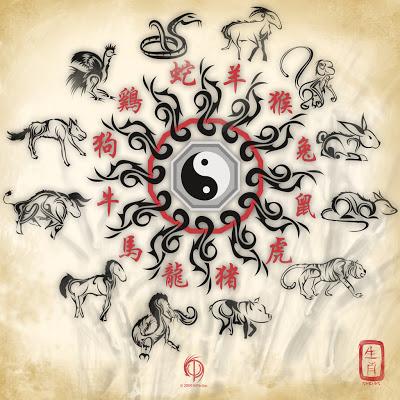Horoscop chinezesc006